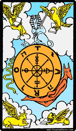 La Rueda de la Fortuna. Significado carta del Tarot